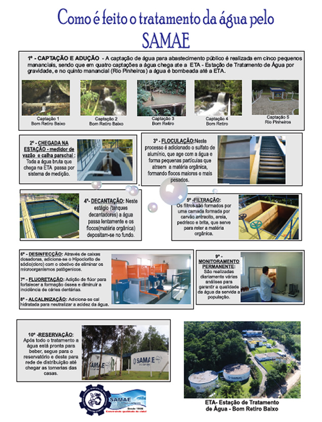 Como é feito o tratamento de água